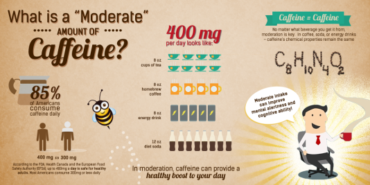 Caffeine_Infographic.png
